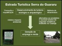 Estrada Turística Serra do Guararu